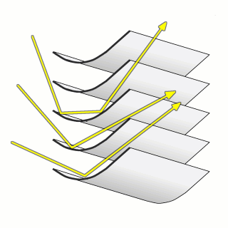 Diagram of interior curved louvers