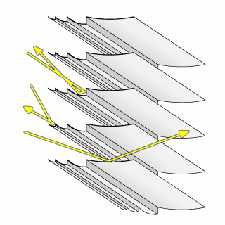 Diagram of interior folded louvers