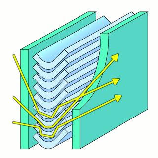 Diagram of integrated curved acrylic strips
