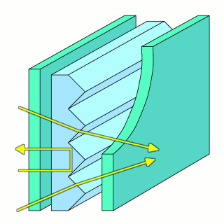 Diagram of integrated prismatic acrylic panels